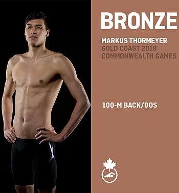 gay swimmers list - markus thormeyer - canada